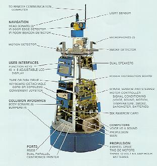 Gemini Electronics